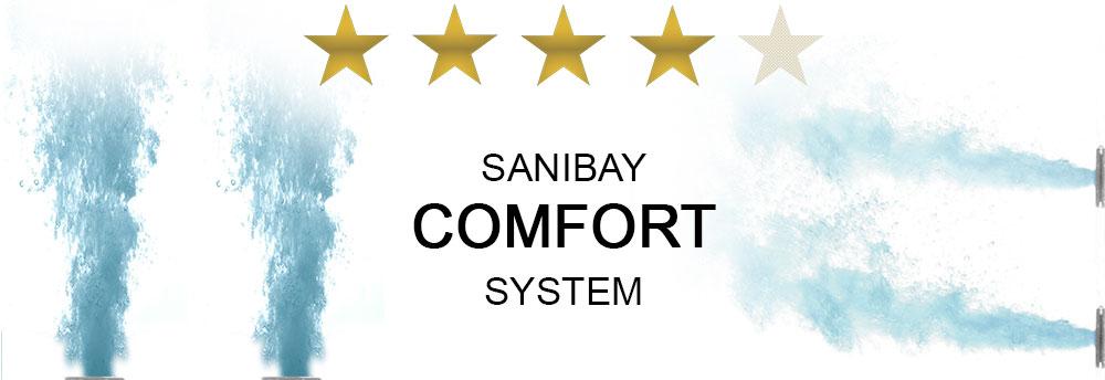 Sanibay Comfort Whirlpoolsystem